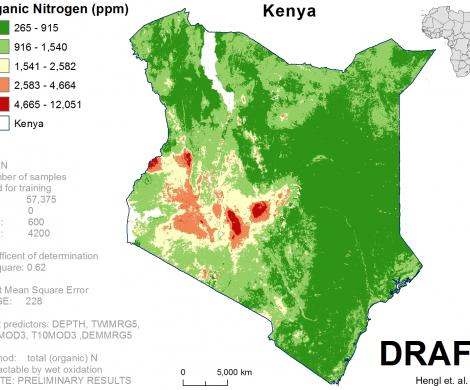 Kenya - extractable Nitrogen